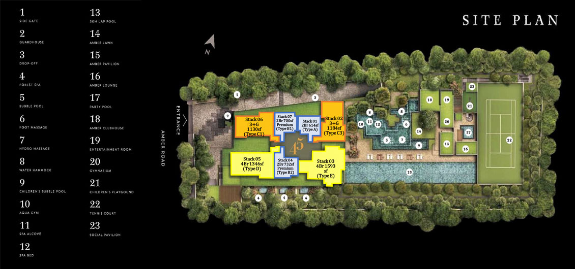 Facilities & Site Plan