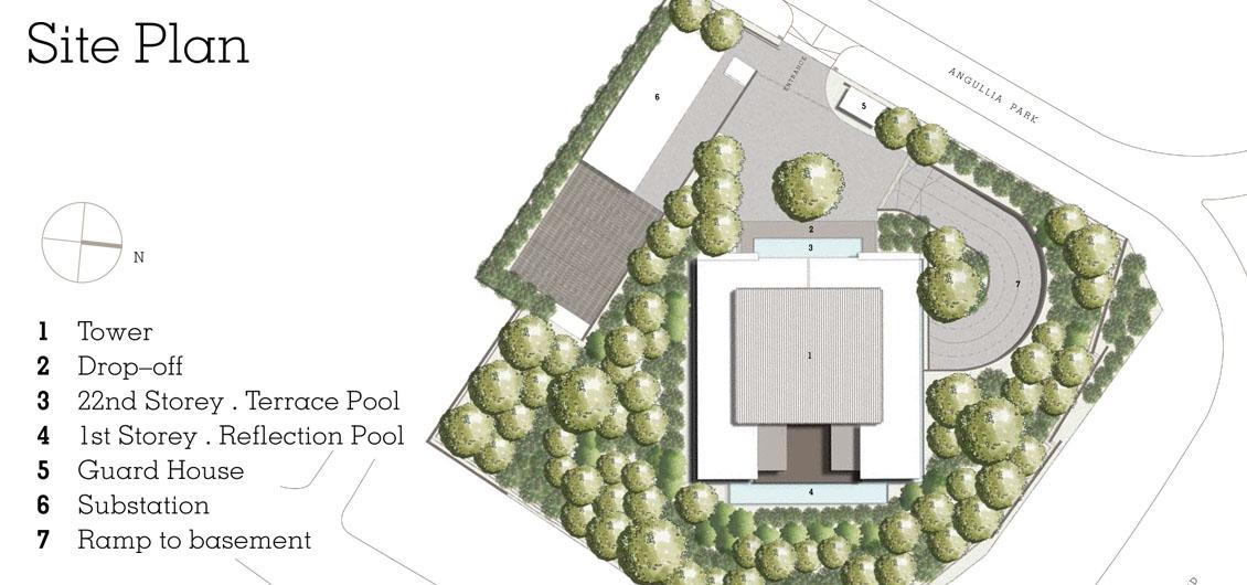 Facilities & Site Plan