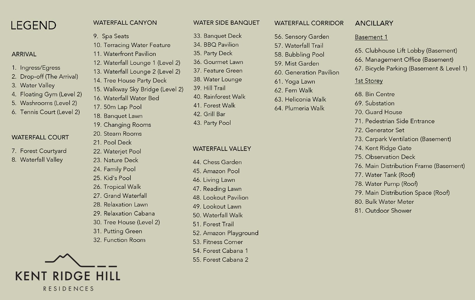 Kent Ridge Hill Residences Site Plan Legend