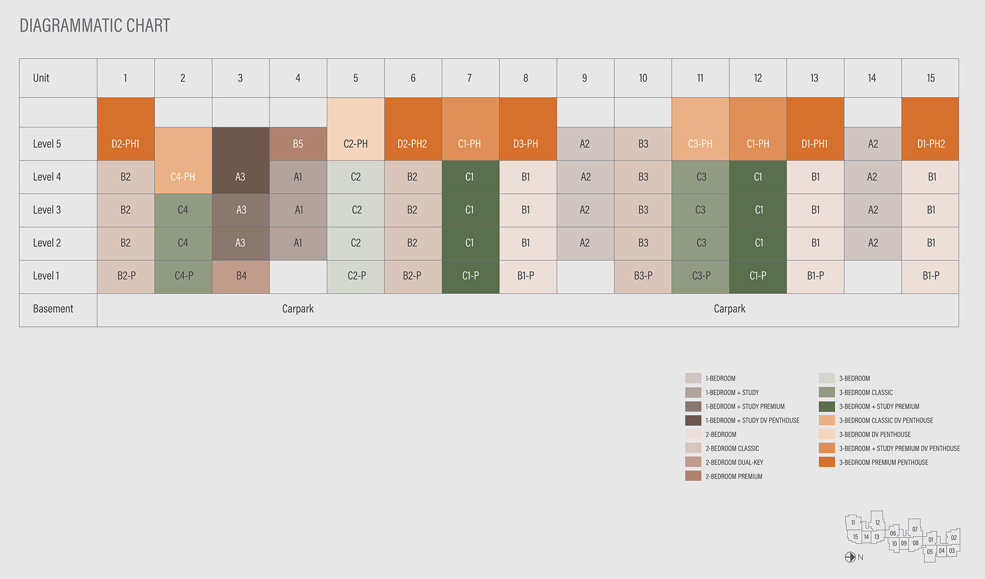 new-condo-singapore-35-gilstead-diagrammatic-chart