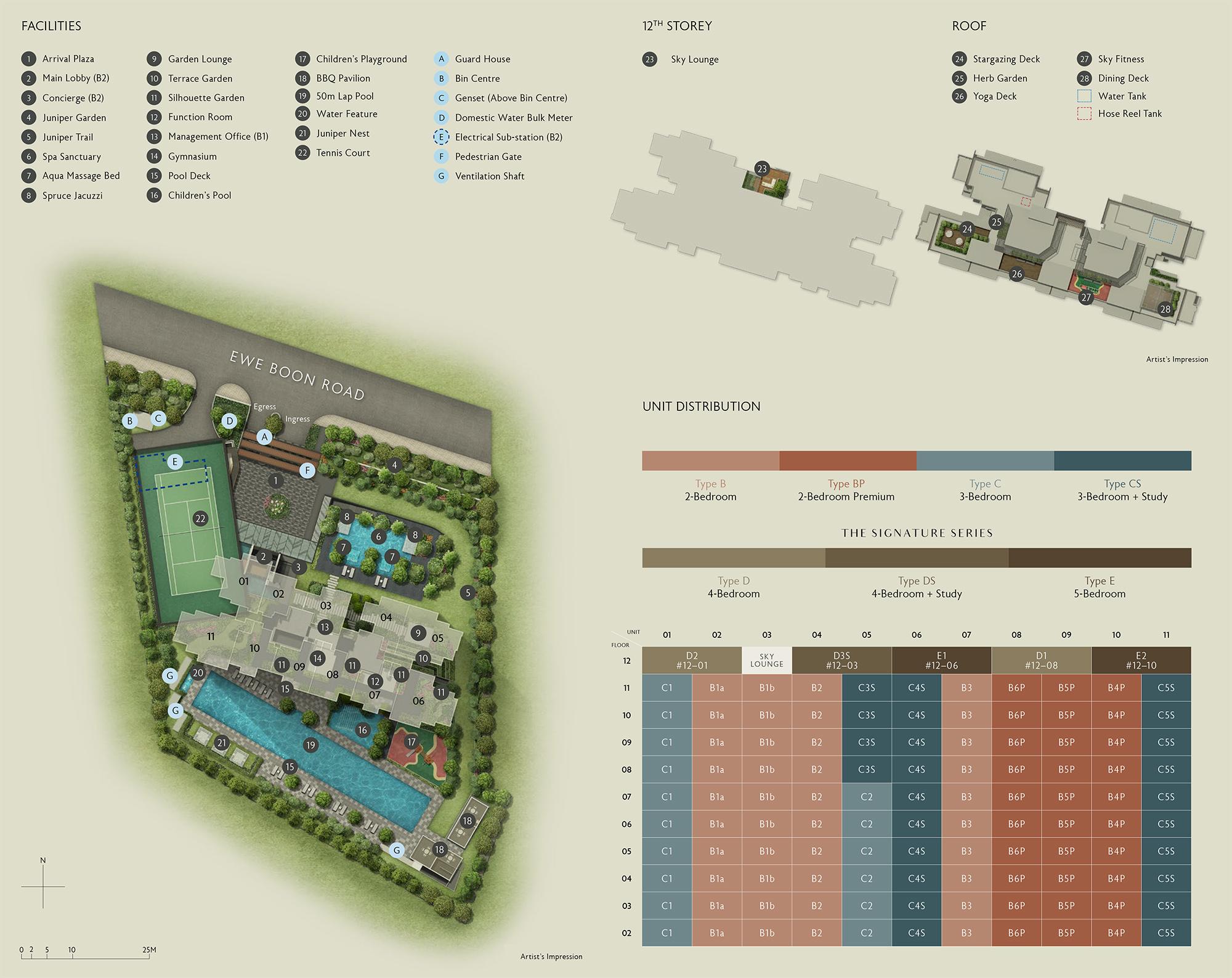 new-condo-singapore-juniper-hill-site-plans