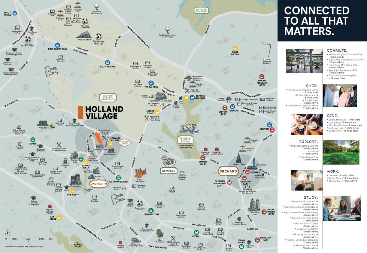 One-Holland-Village-new-condo-singapore-location-map