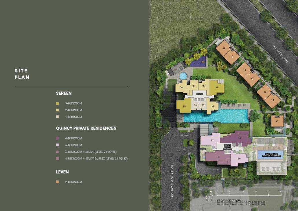 One-Holland-Village-new-condo-singapore-site-plan