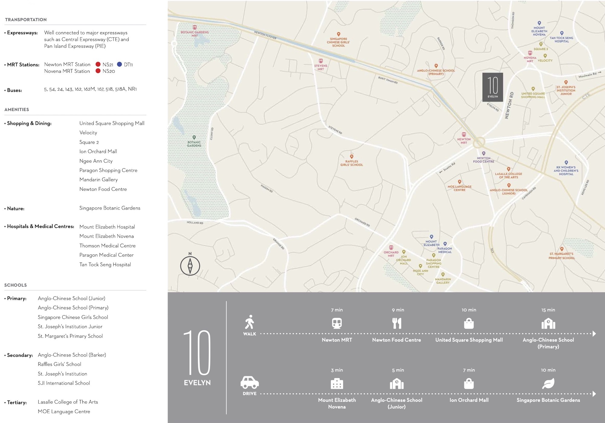 10-Evelyn-new-condo-singapore-location-map