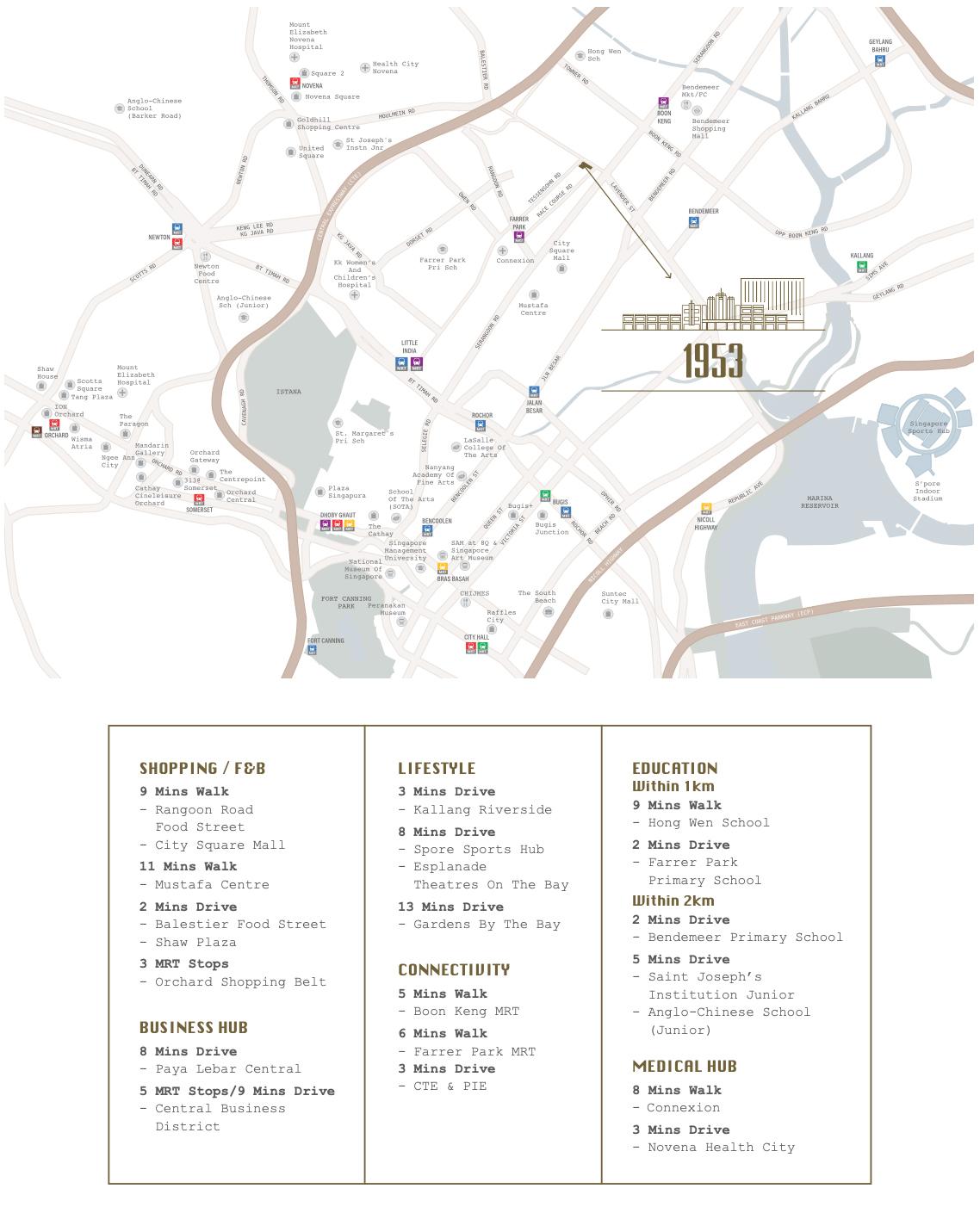 1953-new-condo-singapore-location-map