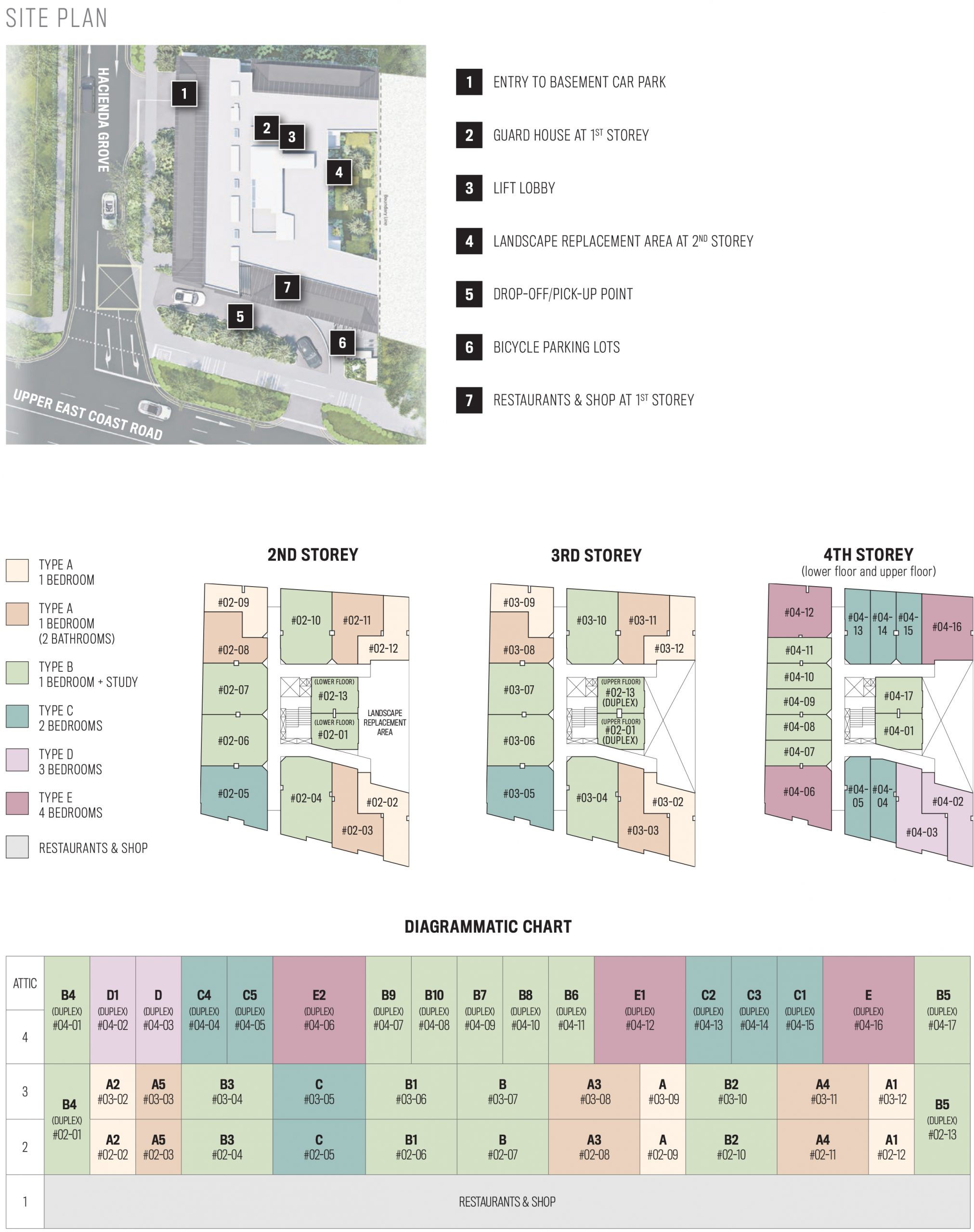 77-@-East-Coastnew-condo-singapore-site-plan-scaled