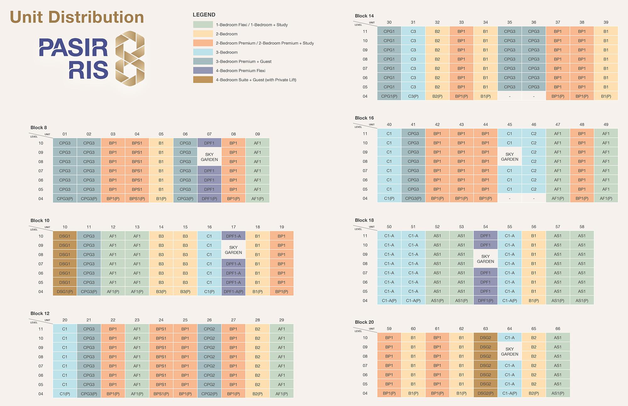 pasir-ris-8-diagrammatic-chart